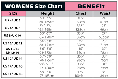 C-SKINS Womens-Size-chart-Benefit2